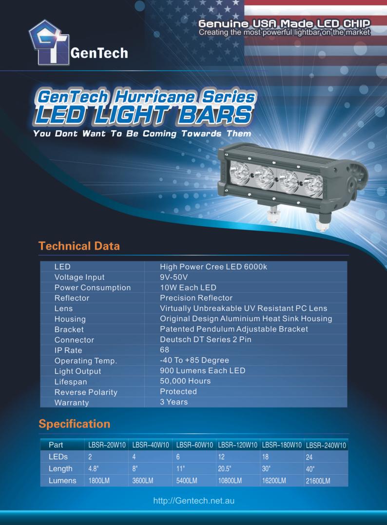 LED Light Bar (Genuine USA Made LED Chip) [Hurricane Series]