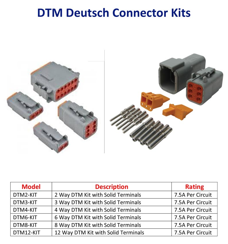 ModelDescriptionRating DTM2-KIT2 Way DTM Kit with Solid Terminals7.5A Per Circuit DTM3-KIT3 Way DTM Kit with Solid Terminals7.5A Per Circuit DTM4-KIT4 Way DTM Kit with Solid Terminals7.5A Per Circuit DTM6-KIT6 Way DTM Kit with Solid Terminals7.5A Per Circuit DTM8-KIT8 Way DTM Kit with Solid Terminals7.5A Per Circuit DTM12-KIT12 Way DTM Kit with Solid Terminals7.5A Per Circuit