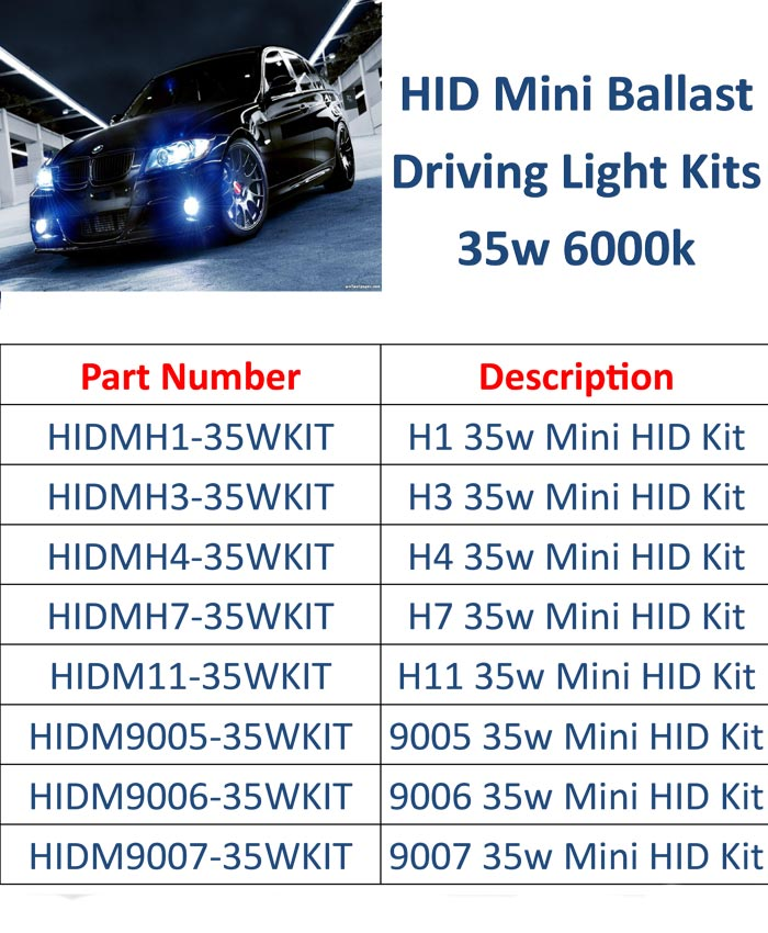 HID Mini Ballast Driving Light Kits 35w 6000k  Part Number Description HIDMH1-35WKIT H1 35w Mini HID Kit HIDMH3-35WKIT H3 35w Mini HID Kit HIDMH4-35WKIT H4 35w Mini HID Kit HIDMH7-35WKIT H7 35w Mini HID Kit HIDM11-35WKIT H11 35w Mini HID Kit HIDM9005-35WKIT 9005 35w Mini HID Kit HIDM9006-35WKIT 9006 35w Mini HID Kit HIDM9007-35WKIT 9007 35w Mini HID Kit