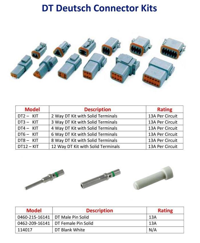ModelDescriptionRating DT2 –  KIT2 Way DT Kit with Solid Terminals13A Per Circuit DT3 –  KIT3 Way DT Kit with Solid Terminals13A Per Circuit DT4 –  KIT4 Way DT Kit with Solid Terminals13A Per Circuit DT6 –  KIT6 Way DT Kit with Solid Terminals13A Per Circuit DT8 –  KIT8 Way DT Kit with Solid Terminals13A Per Circuit DT12 – KIT12 Way DT Kit with Solid Terminals13A Per Circuit